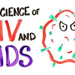 5 important points about HIV